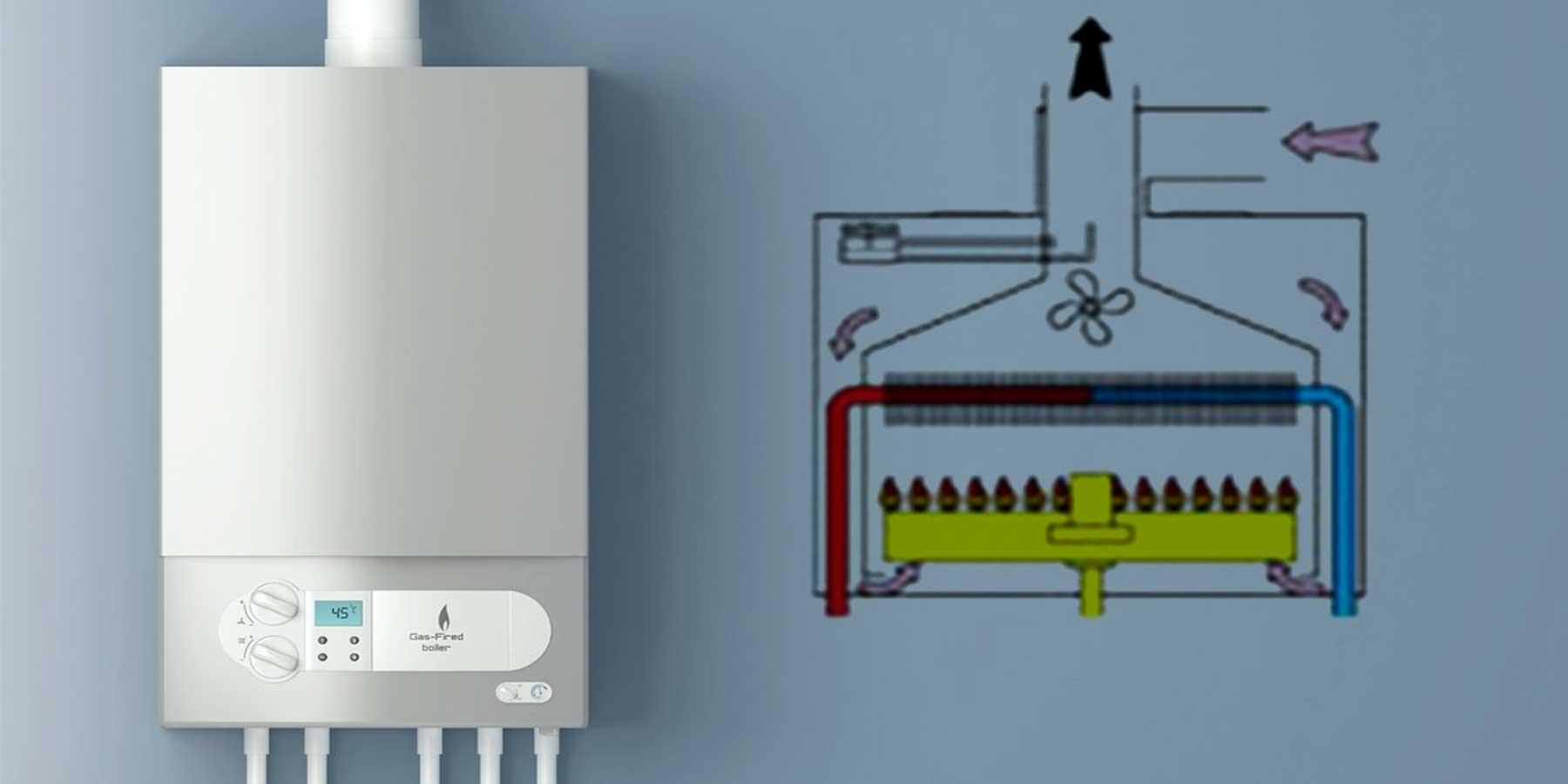 Caldaia a condensazione: tutti i vantaggi per una maggiore efficienza